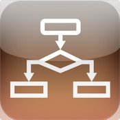 inFlowchart for iPad Review