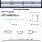 Electronics Engineering ToolKit Pro