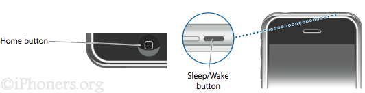 Home button & Sleep/Wake button