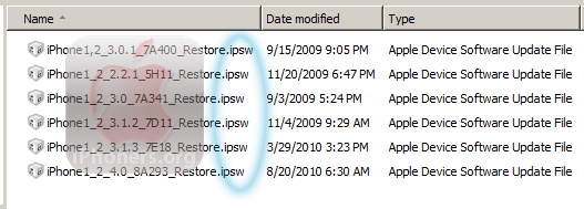 IPSW file extension