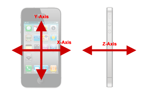 How to make an iPhone App – Part 5: The Accelerometer - What's On Iphone