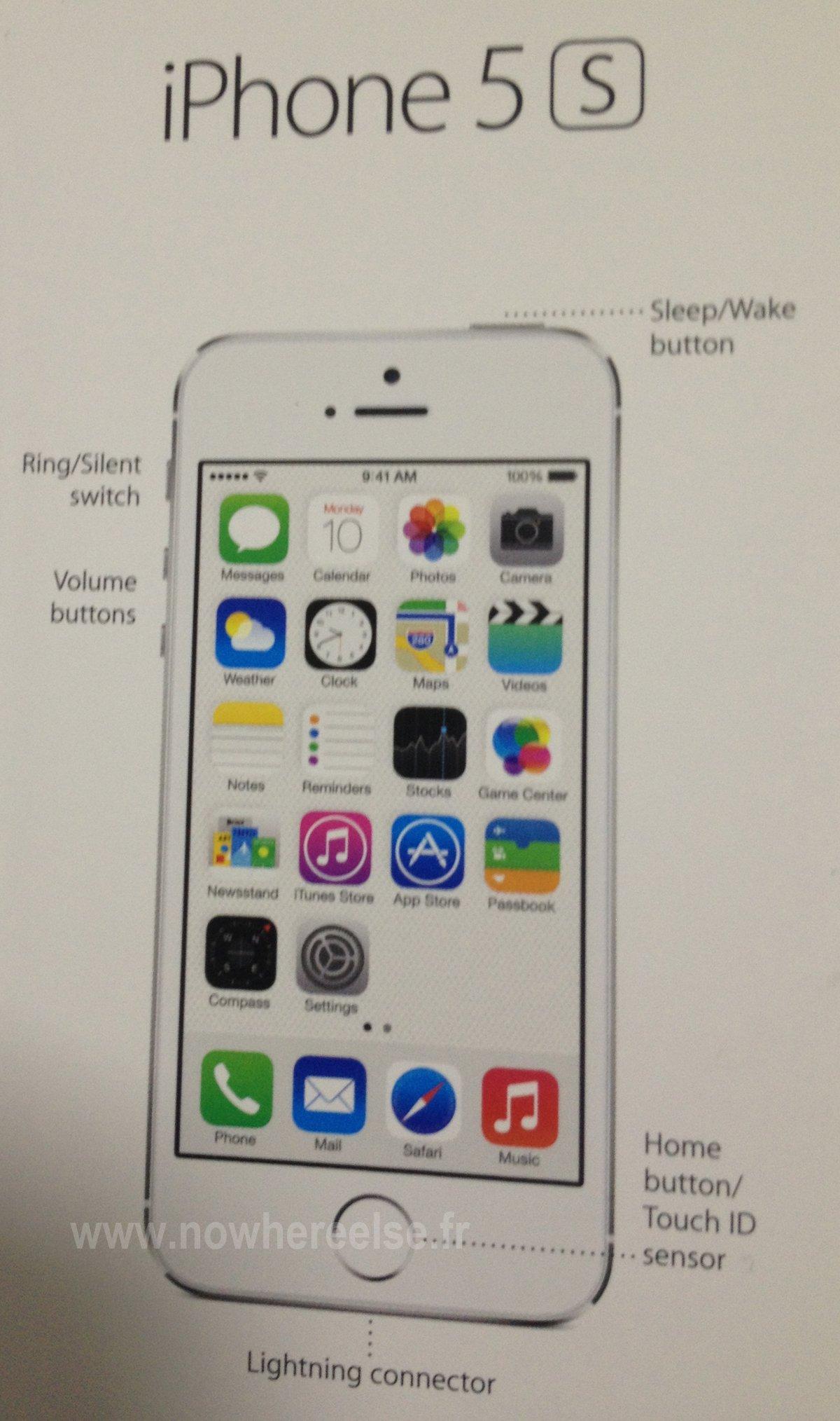 apple store iphone 5s prices