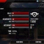 Modern Combat 4: Zero Hour Review