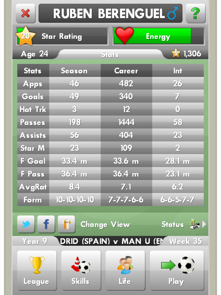 Some career stats in New Star Soccer