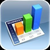 Numbers for iPad Review – Pretty brilliant